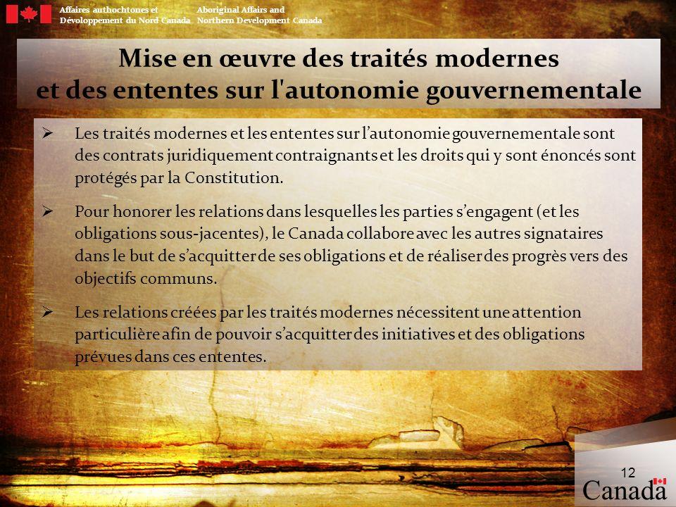 Canada Mise en œuvre des traités modernes