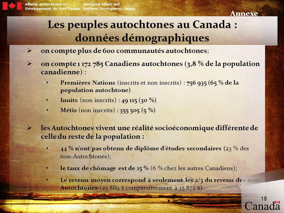 Les peuples autochtones au Canada : données démographiques