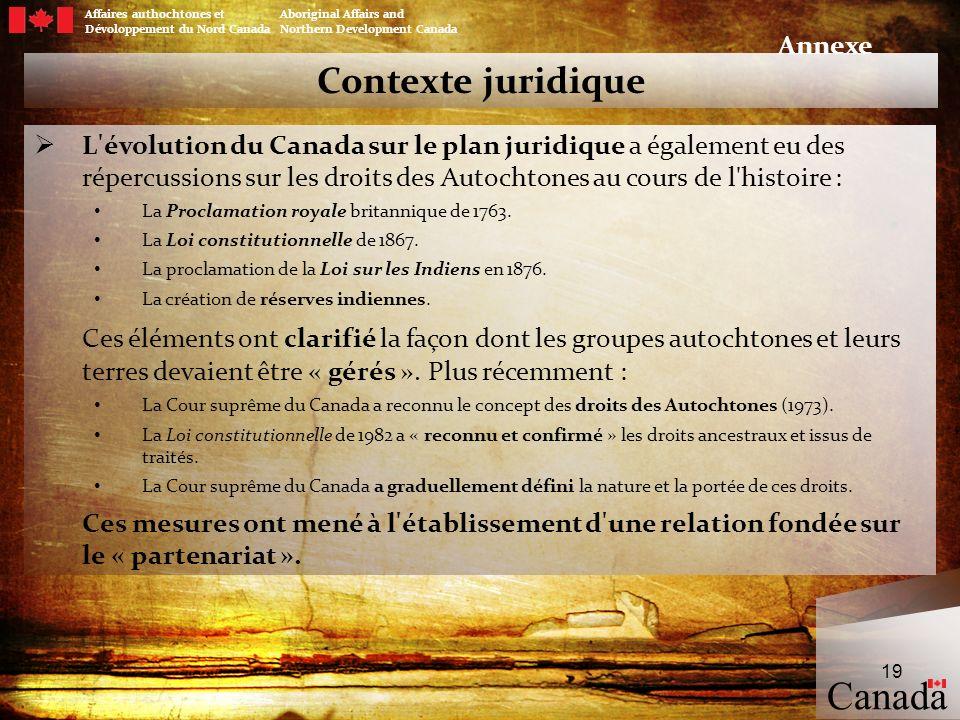 Canada Contexte juridique