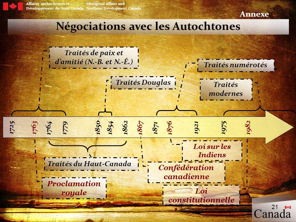 Canada Négociations avec les Autochtones Annexe