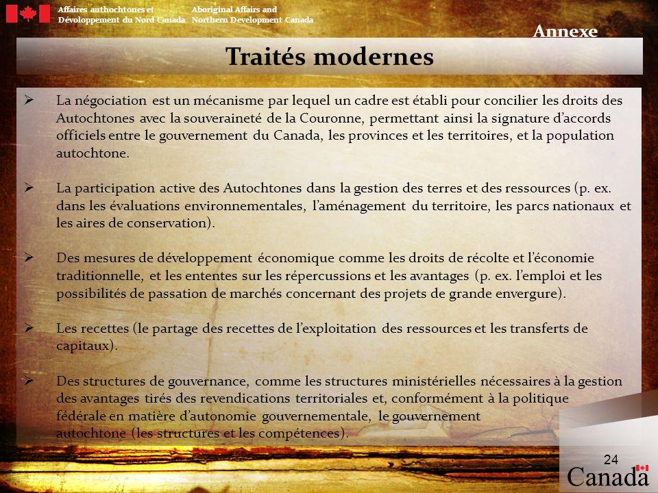 Canada Traités modernes Annexe