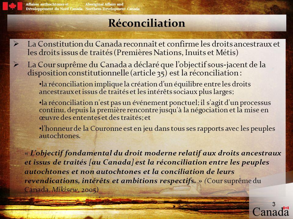 Canada Réconciliation