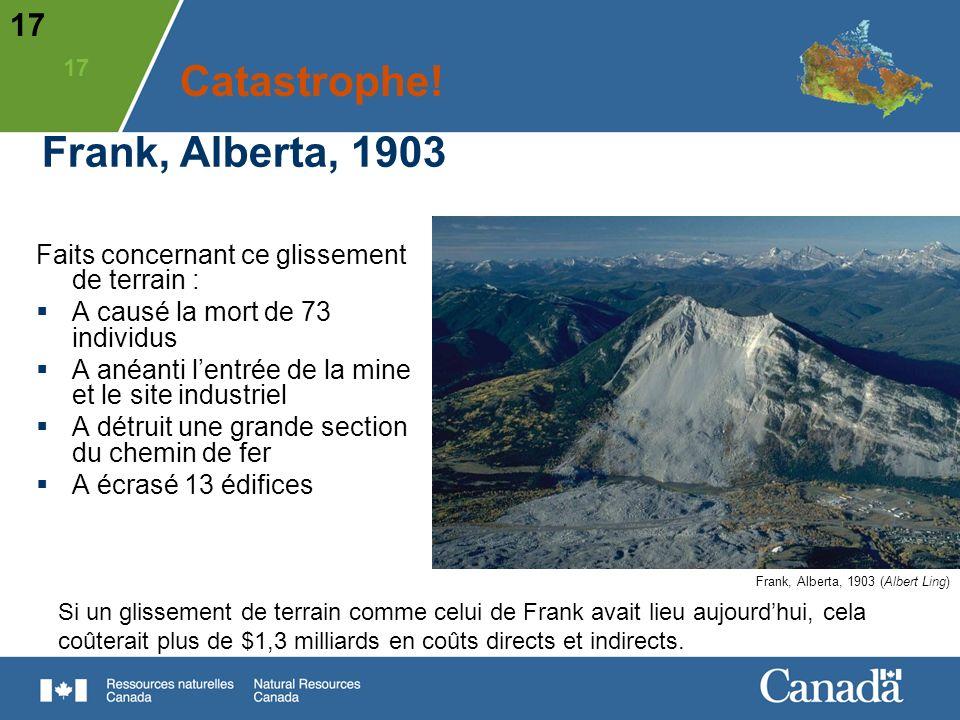 Catastrophe! Frank, Alberta, 1903 17