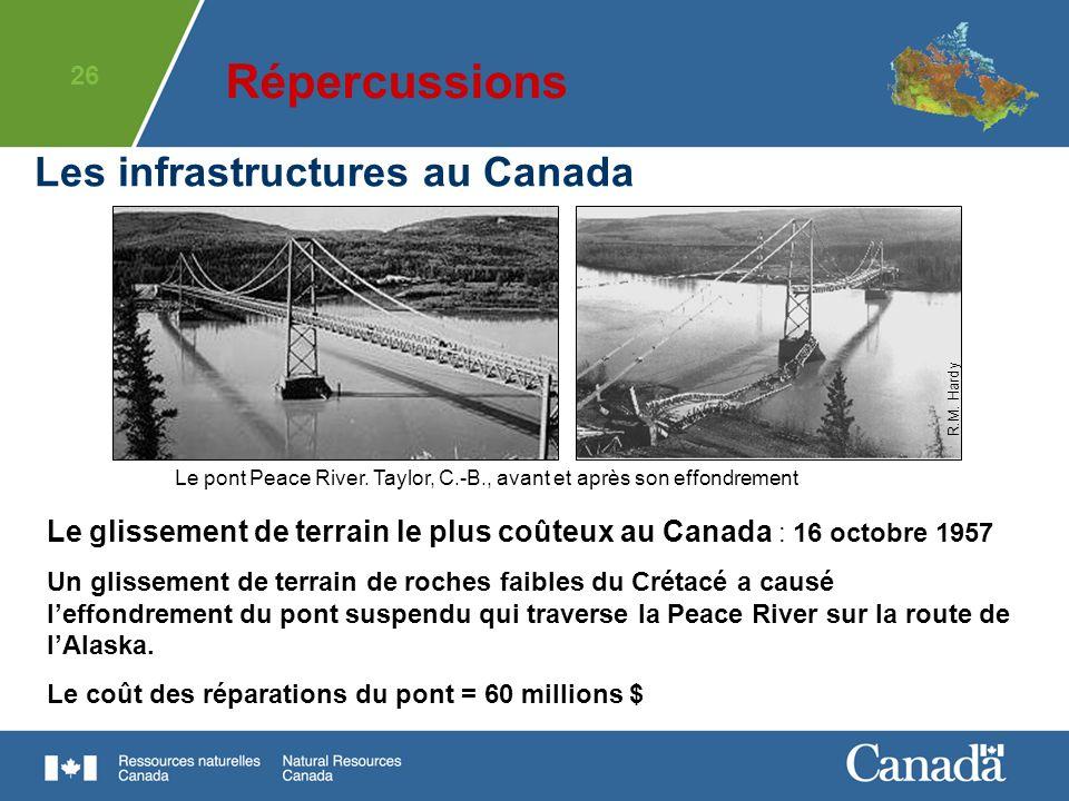 Les infrastructures au Canada