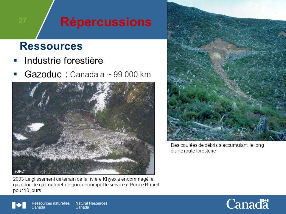 Répercussions Ressources Industrie forestière