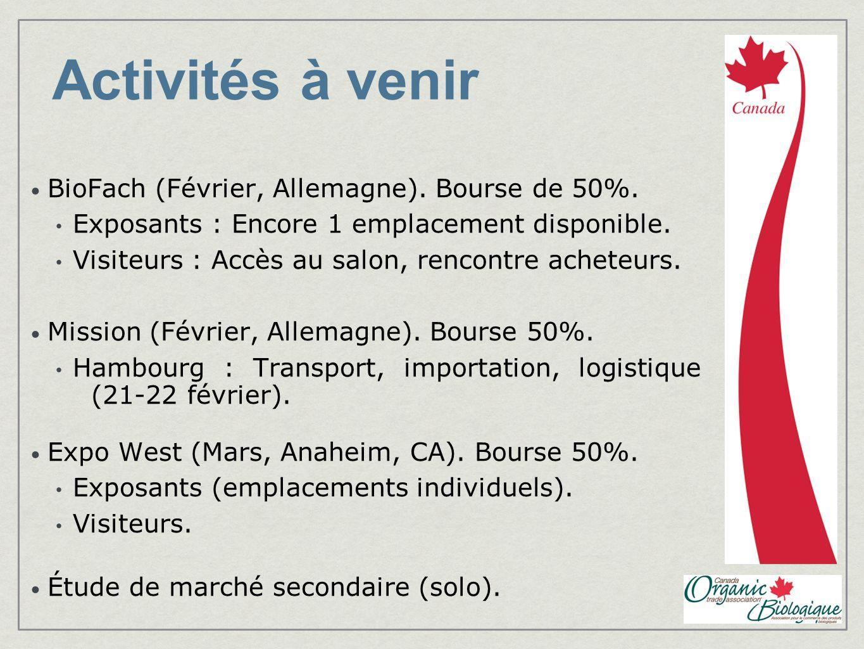 Activités à venir BioFach (Février, Allemagne). Bourse de 50%.
