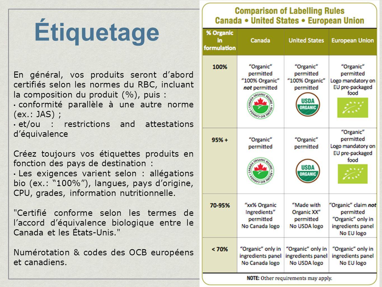 Étiquetage En général, vos produits seront d'abord certifiés selon les normes du RBC, incluant la composition du produit (%), puis :