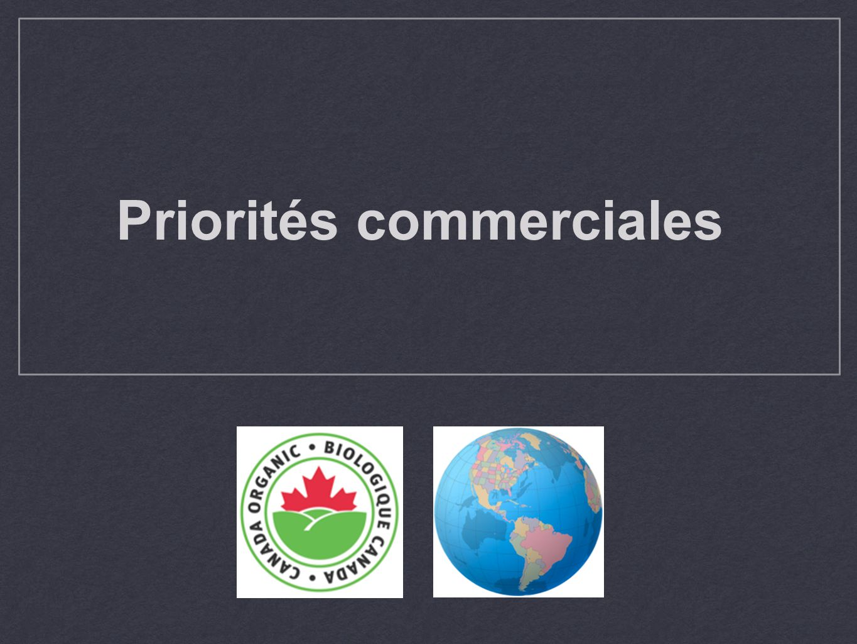 Priorités commerciales