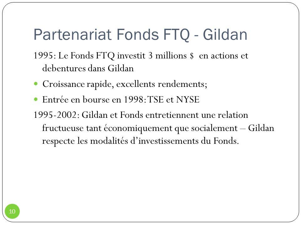 Partenariat Fonds FTQ - Gildan