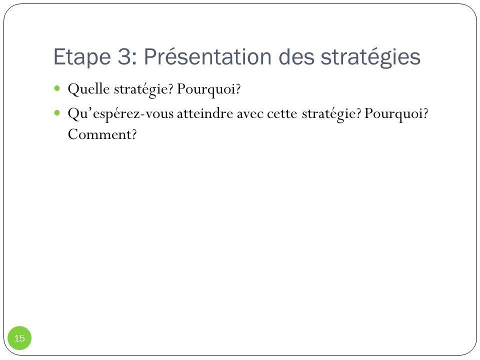 Etape 3: Présentation des stratégies