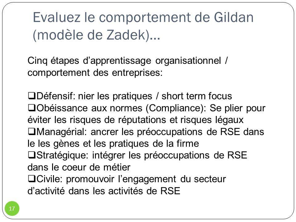 Evaluez le comportement de Gildan (modèle de Zadek)…