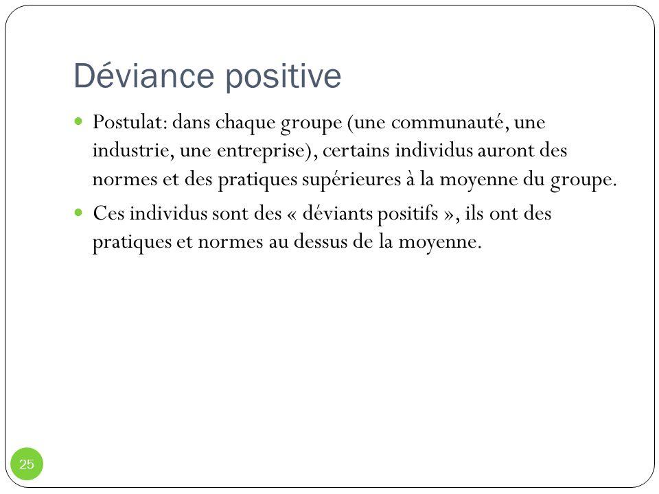Déviance positive