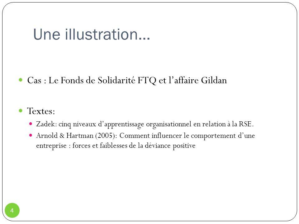 Une illustration… Cas : Le Fonds de Solidarité FTQ et l'affaire Gildan
