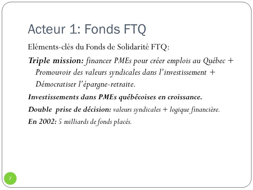 Acteur 1: Fonds FTQ Eléments-clés du Fonds de Solidarité FTQ: