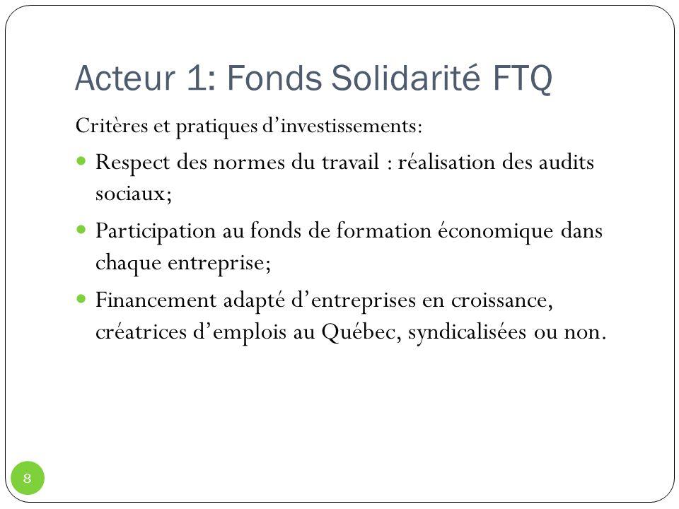 Acteur 1: Fonds Solidarité FTQ