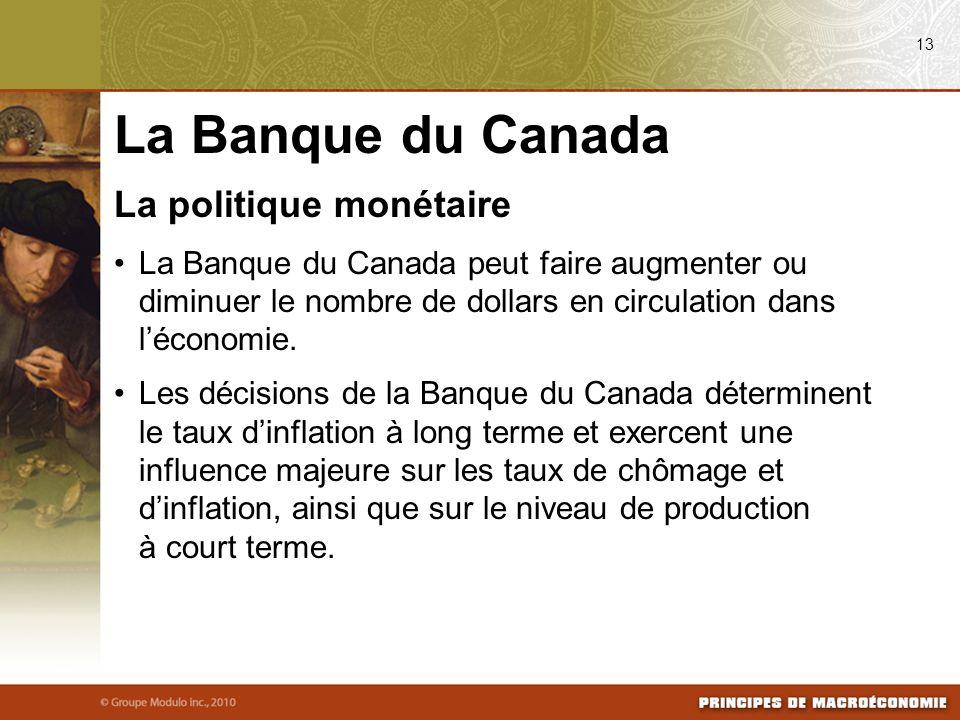 La Banque du Canada La politique monétaire