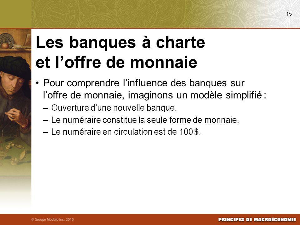 Les banques à charte et l'offre de monnaie