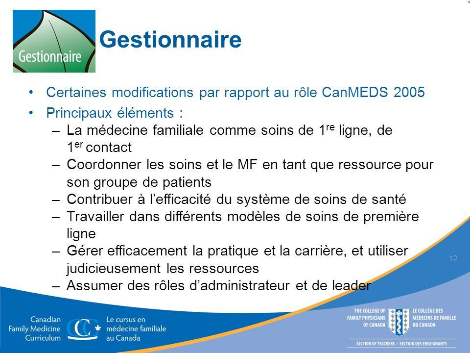Gestionnaire Certaines modifications par rapport au rôle CanMEDS 2005