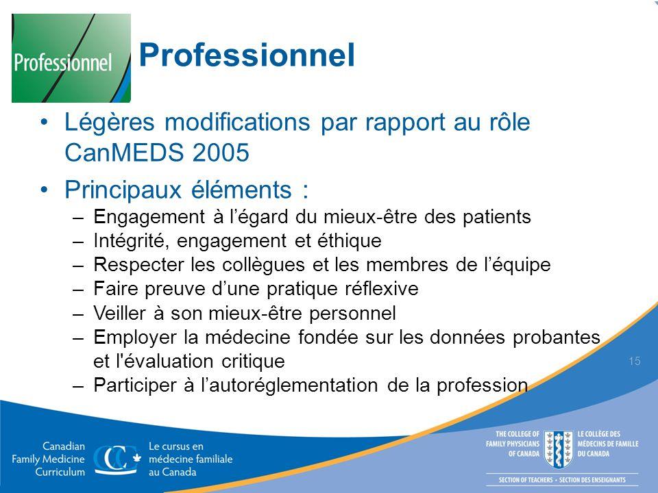 Professionnel Légères modifications par rapport au rôle CanMEDS 2005