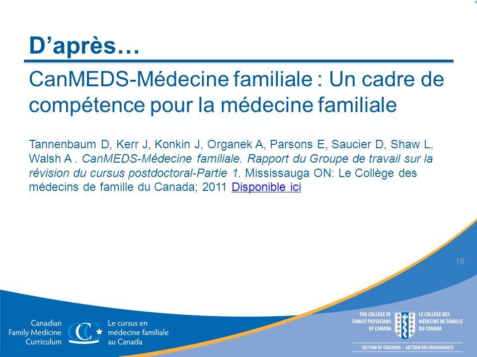 D'après… CanMEDS-Médecine familiale : Un cadre de compétence pour la médecine familiale.