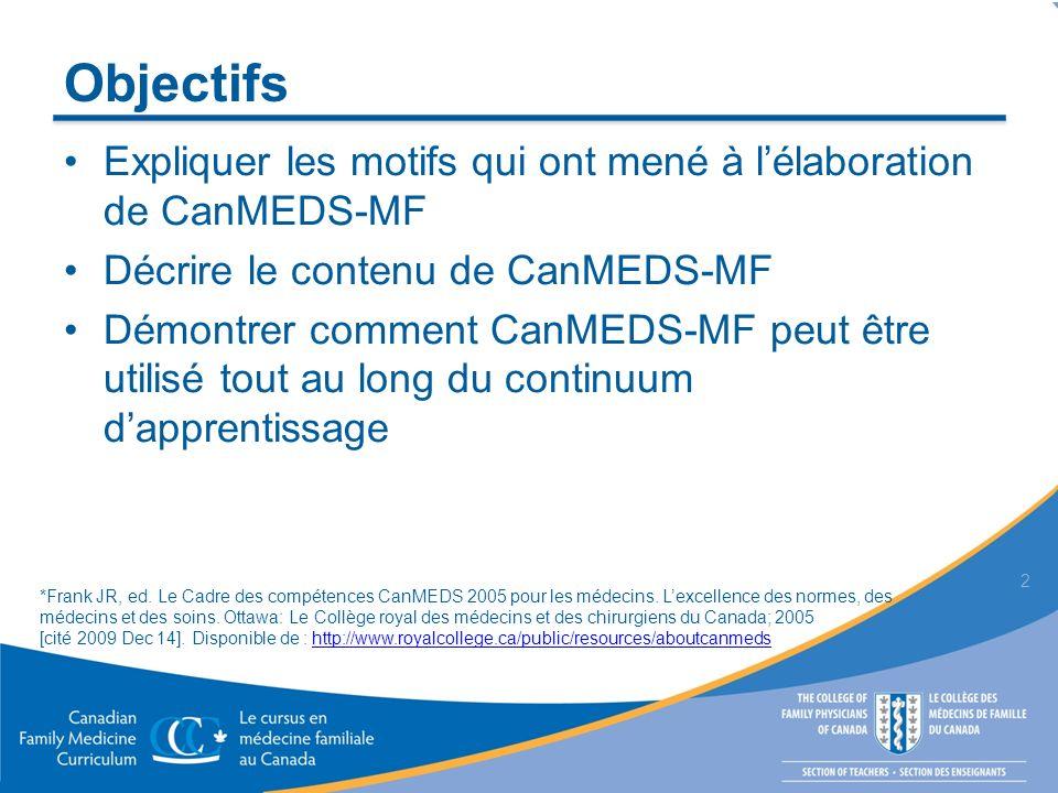 Objectifs Expliquer les motifs qui ont mené à l'élaboration de CanMEDS-MF. Décrire le contenu de CanMEDS-MF.