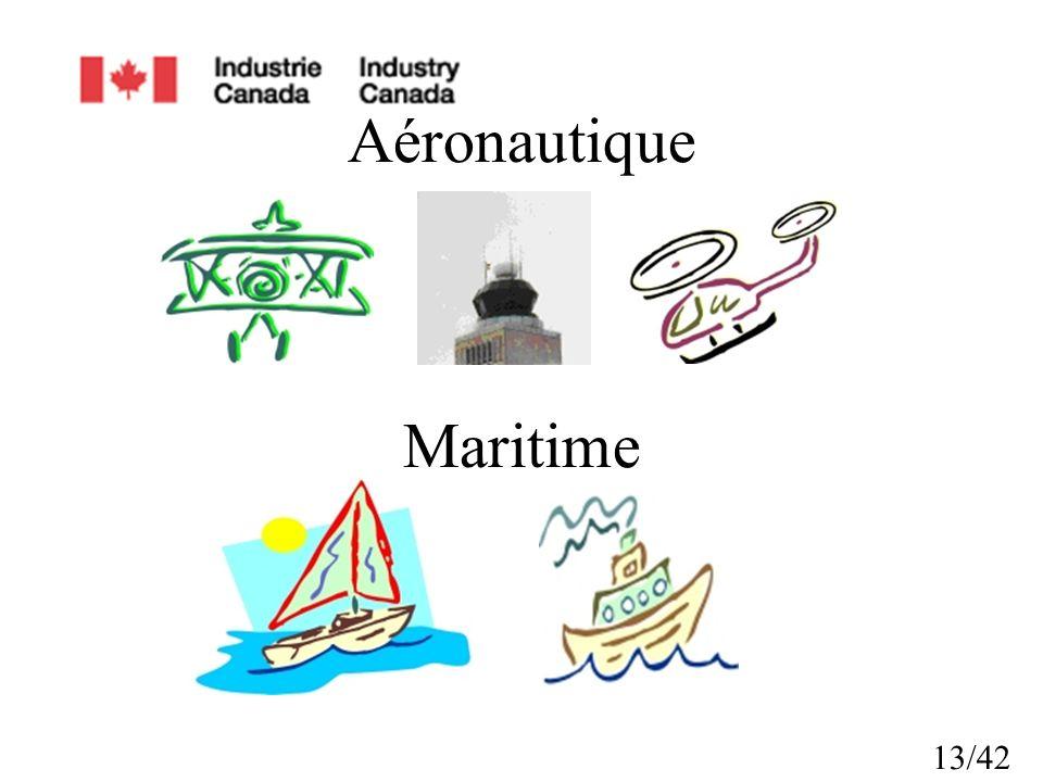Aéronautique Maritime