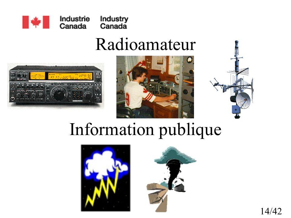 Radioamateur Information publique
