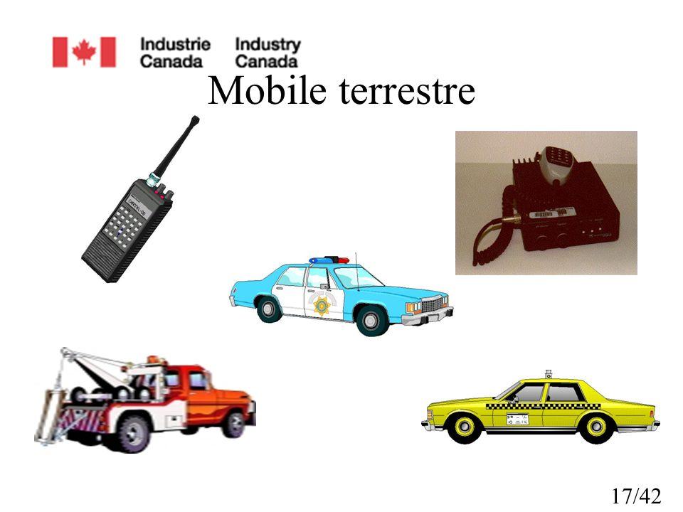 Mobile terrestre