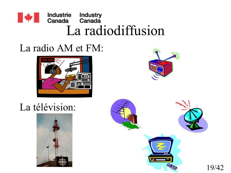 La radiodiffusion La radio AM et FM: La télévision: