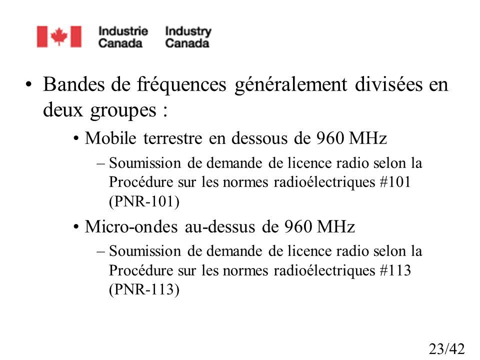 Bandes de fréquences généralement divisées en deux groupes :