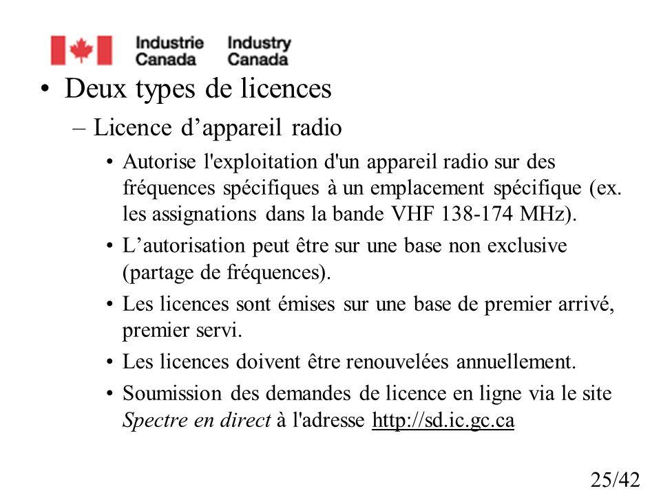 Deux types de licences Licence d'appareil radio