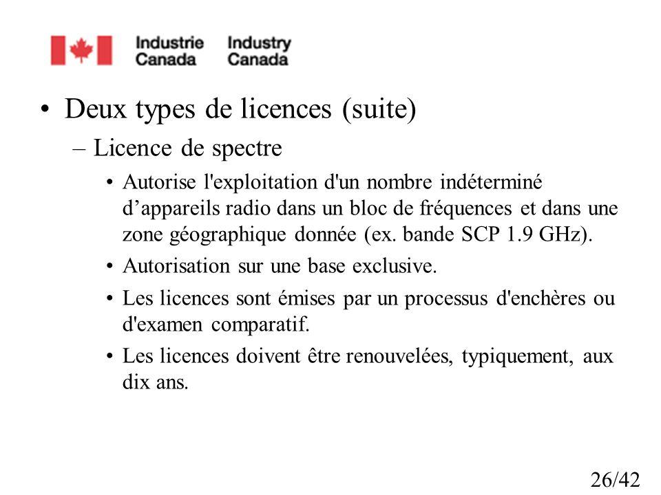 Deux types de licences (suite)