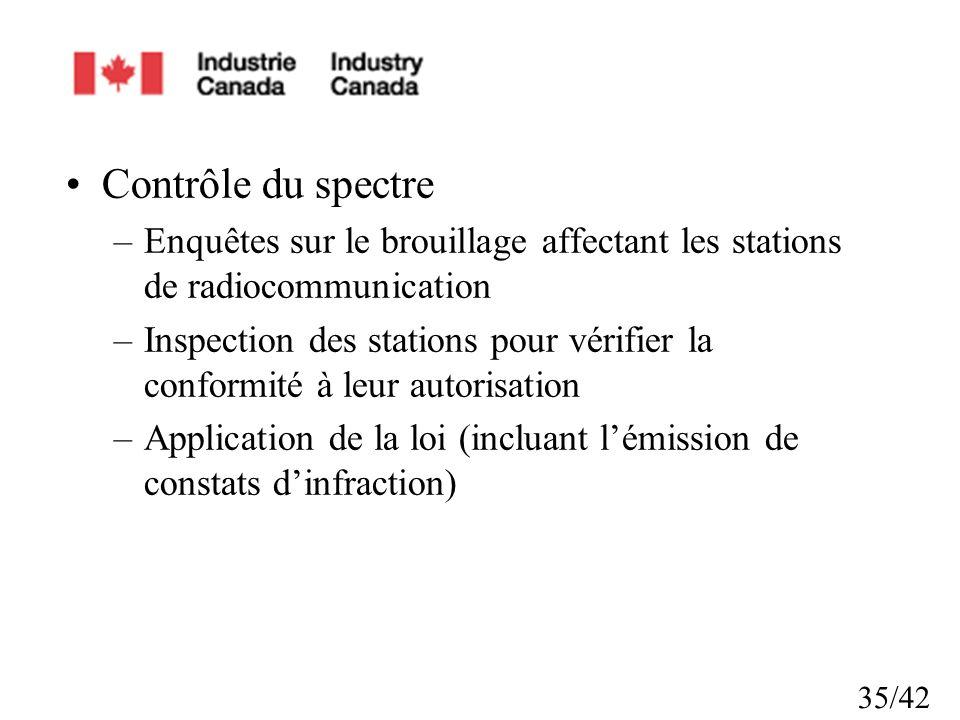 Contrôle du spectre Enquêtes sur le brouillage affectant les stations de radiocommunication.