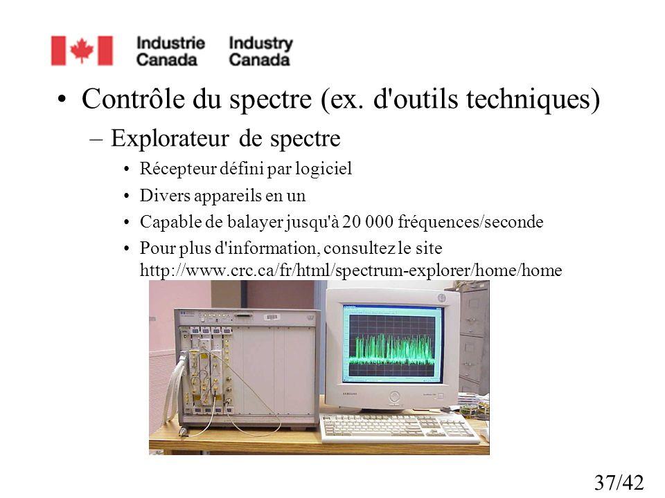 Contrôle du spectre (ex. d outils techniques)