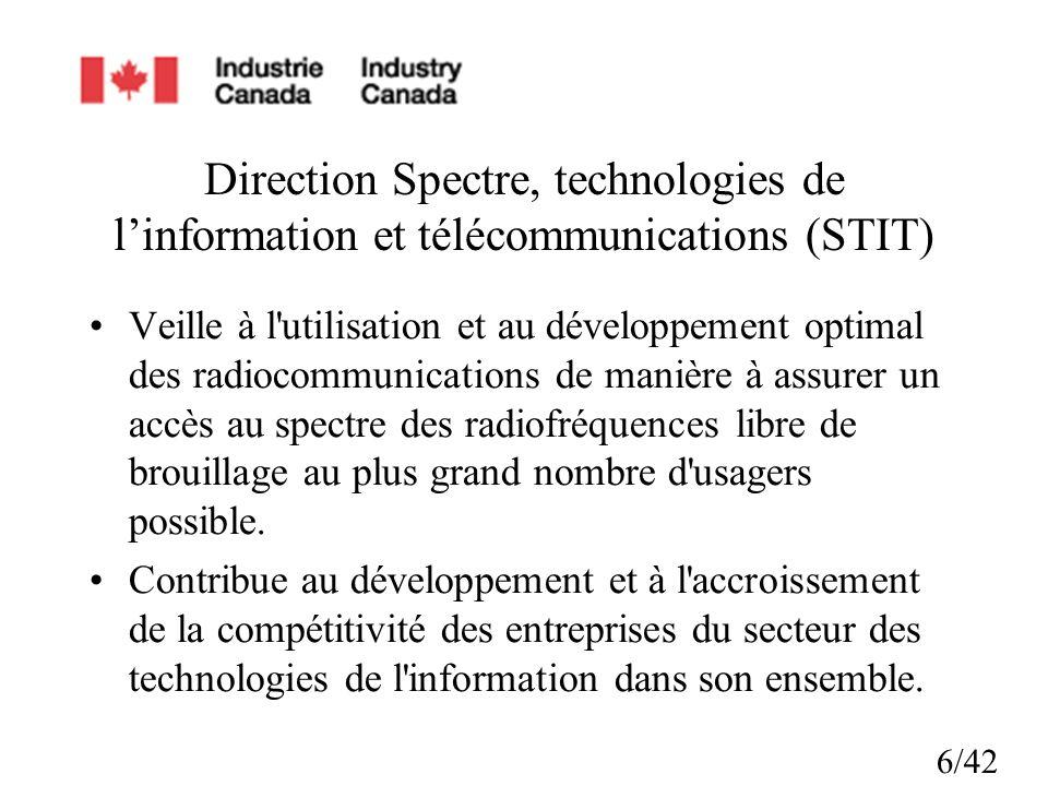 Direction Spectre, technologies de l'information et télécommunications (STIT)
