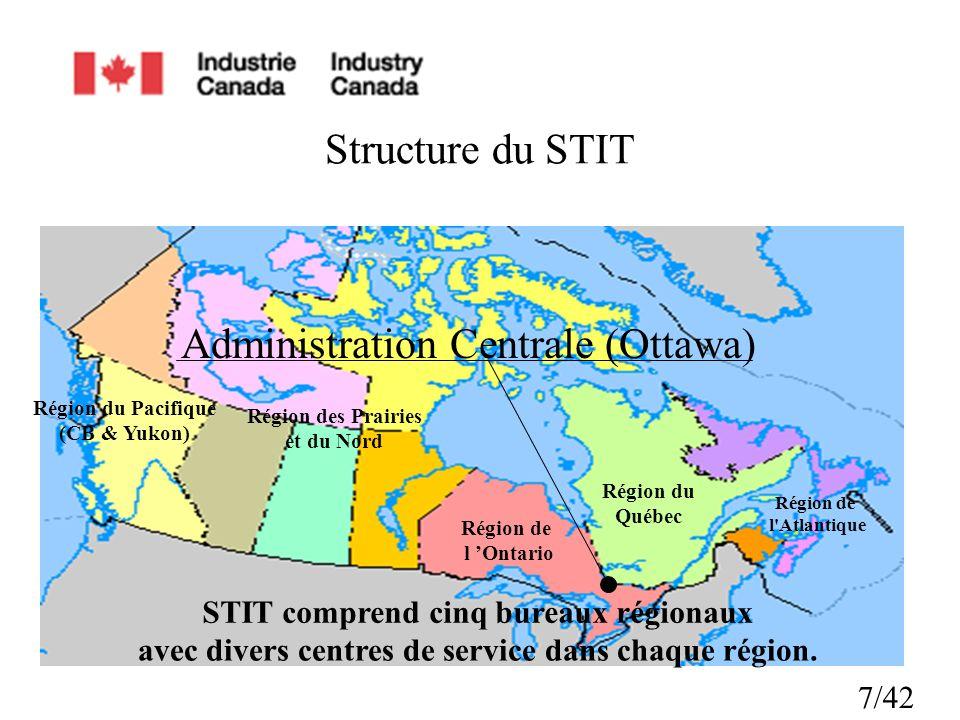Administration Centrale (Ottawa)