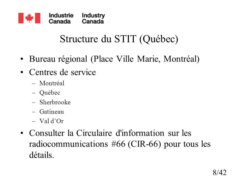 Structure du STIT (Québec)