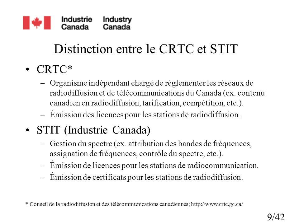 Distinction entre le CRTC et STIT