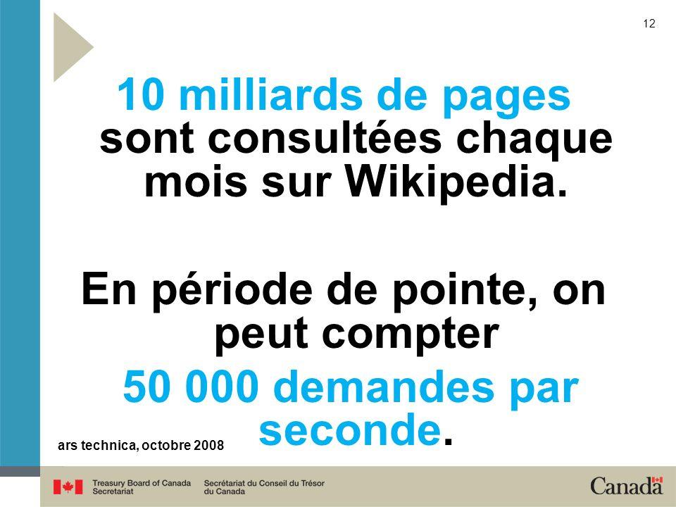10 milliards de pages sont consultées chaque mois sur Wikipedia.