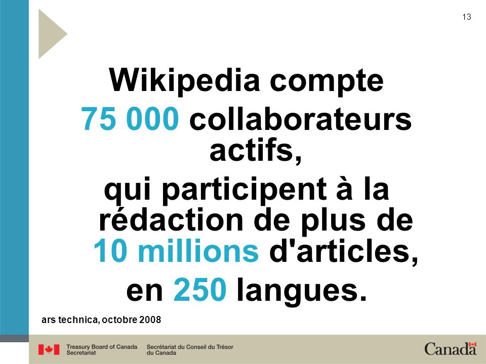 75 000 collaborateurs actifs,