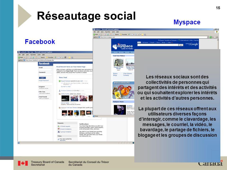 Réseautage social Myspace Facebook