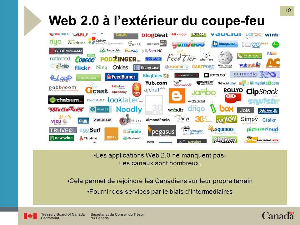 Web 2.0 à l'extérieur du coupe-feu