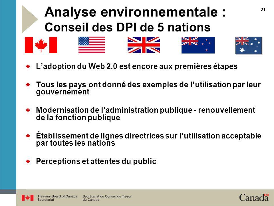 Analyse environnementale : Conseil des DPI de 5 nations
