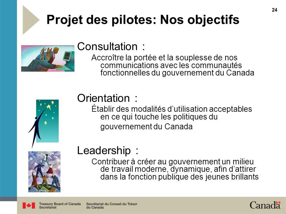 Projet des pilotes: Nos objectifs