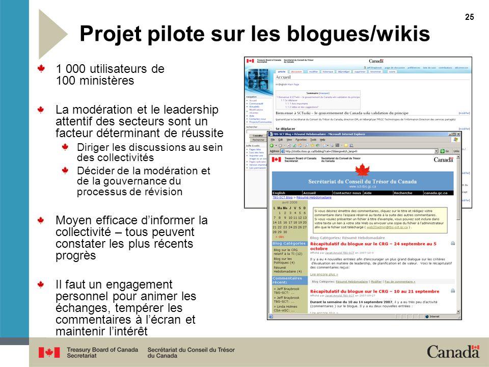 Projet pilote sur les blogues/wikis