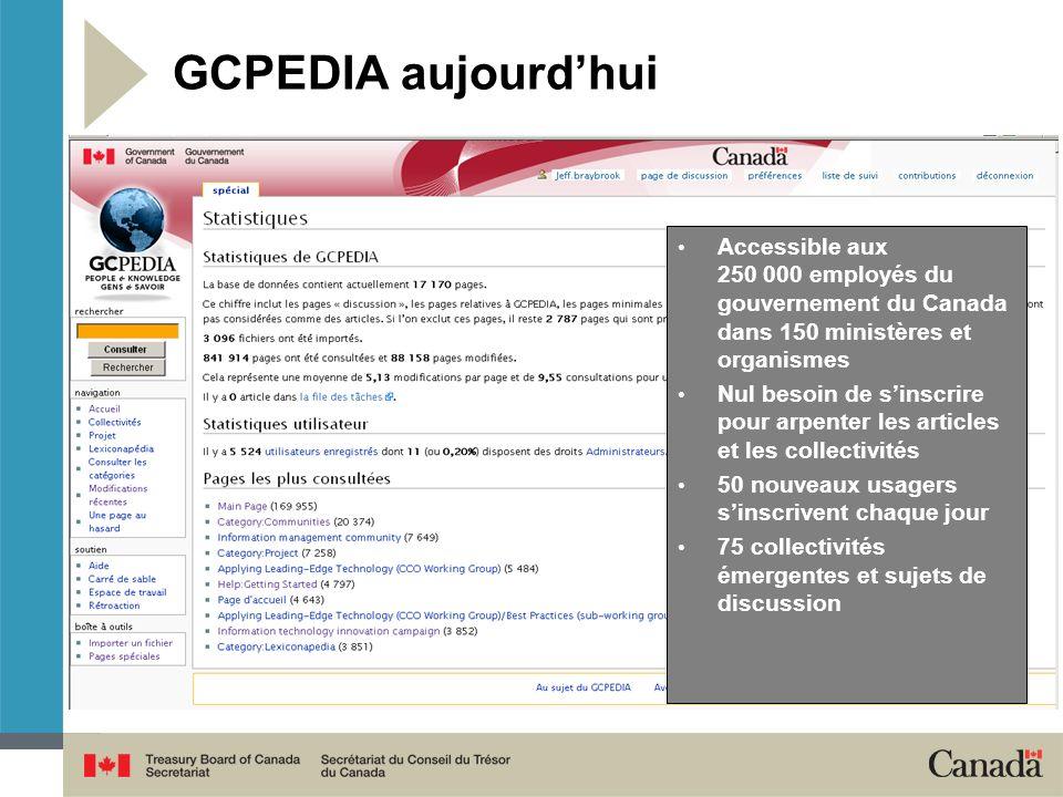 GCPEDIA aujourd'hui Accessible aux 250 000 employés du gouvernement du Canada dans 150 ministères et organismes.