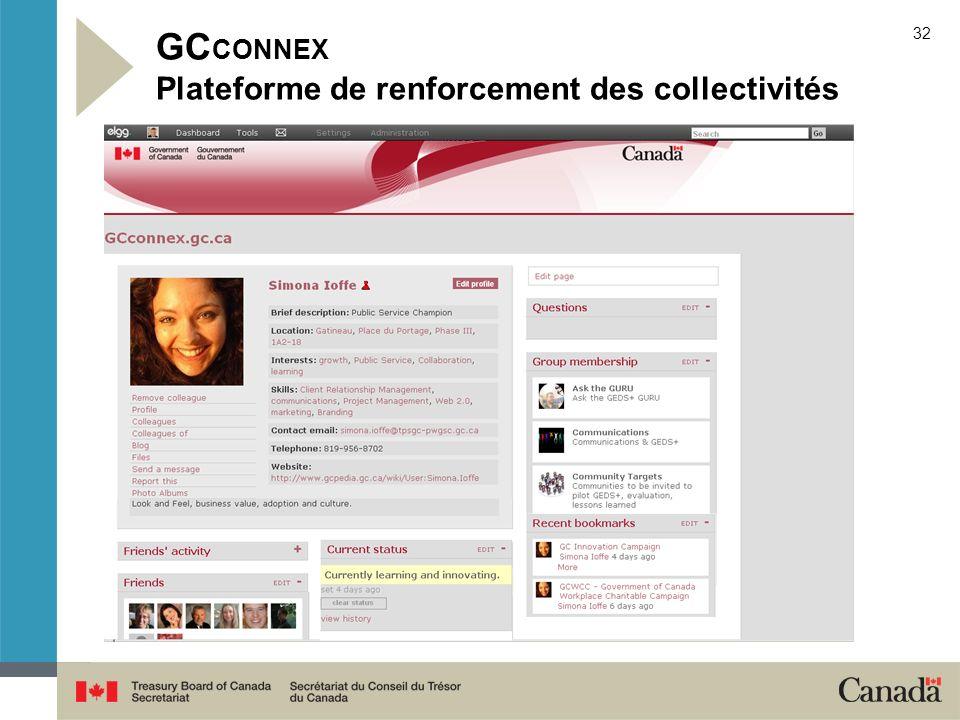 GCCONNEX Plateforme de renforcement des collectivités