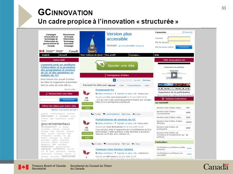 GCINNOVATION Un cadre propice à l'innovation « structurée »