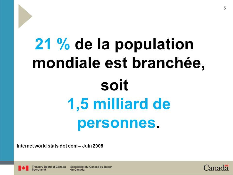 21 % de la population mondiale est branchée,