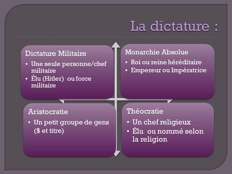 La dictature : Dictature Militaire Aristocratie Théocratie